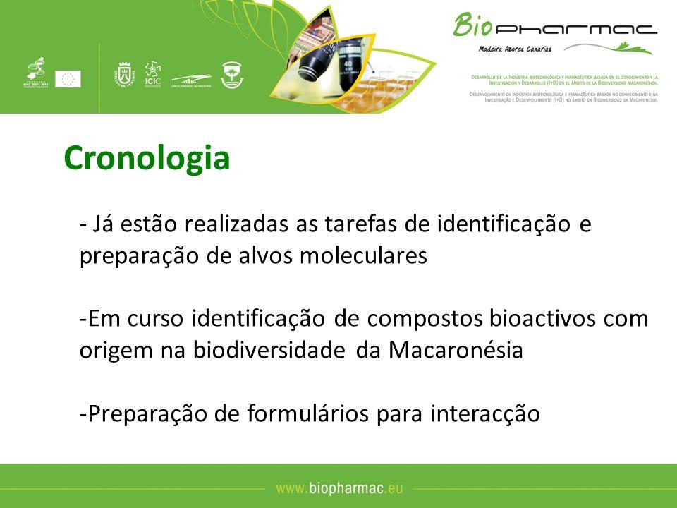 Actividade 11: Curso de formação Técnicas computacionais aplicadas ao design de compostos bioactivos Conteúdo: - Desenho e edição de moléculas pequenas