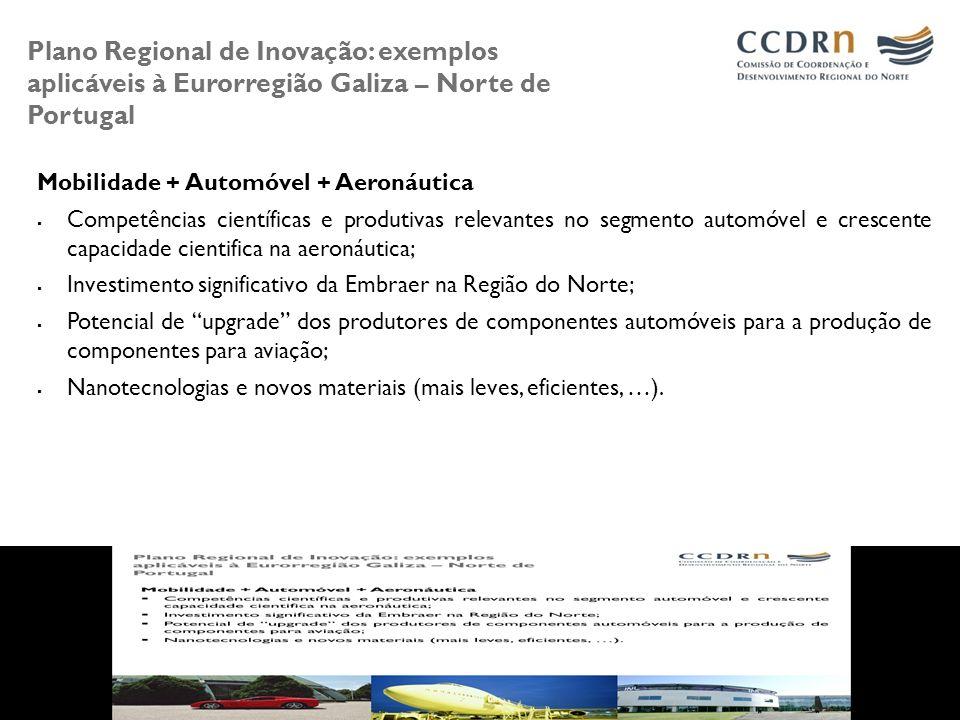 Plano Regional de Inovação: exemplos aplicáveis à Eurorregião Galiza – Norte de Portugal Mobilidade + Automóvel + Aeronáutica Competências científicas
