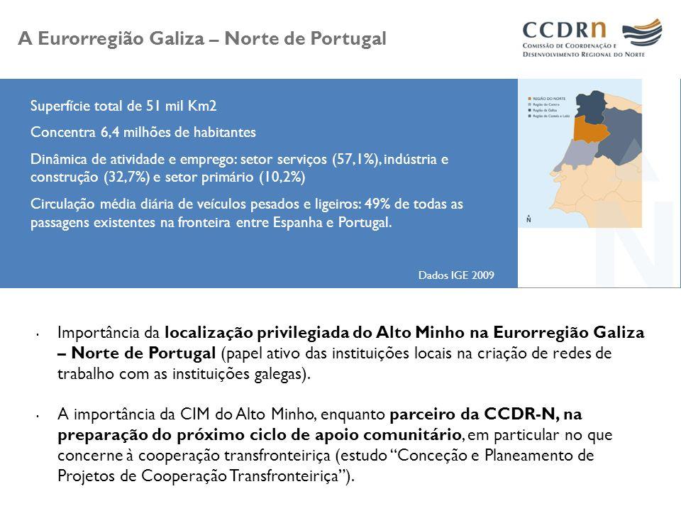A Eurorregião Galiza – Norte de Portugal Superfície total de 51 mil Km2 Concentra 6,4 milhões de habitantes Dinâmica de atividade e emprego: setor ser
