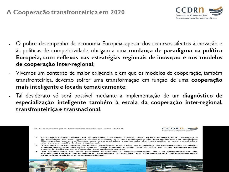 A Cooperação transfronteiriça em 2020 UE/ Estados Membros Taxa Emprego (%) I&D (% do PIB) Metas de redução emissões de CO² Energias renováveis Eficiência energética (redução Mtep) Abandono escolar precoce (%) Ensino Superior (%) Redução da Pobreza (Milhares) UE75%3%-20%20%36810%40%20.000 ES74%3%-10%20%25,2015%44% 1.400 – 1.500 PT75%2,7 – 3,3% 1%31%6,0010%40%200 Metas 2020
