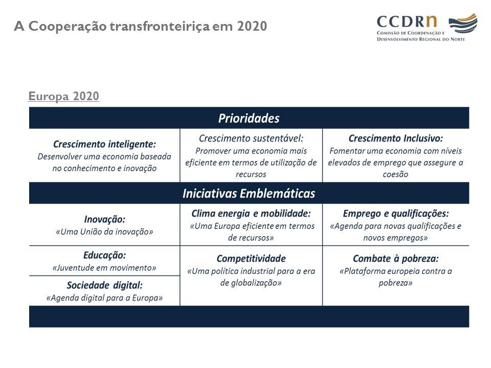 A Cooperação transfronteiriça em 2020 Europa 2020