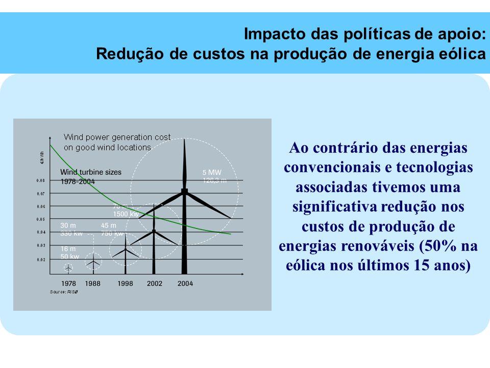Impacto das políticas de apoio: Redução de custos na produção de energia eólica Ao contrário das energias convencionais e tecnologias associadas tivem