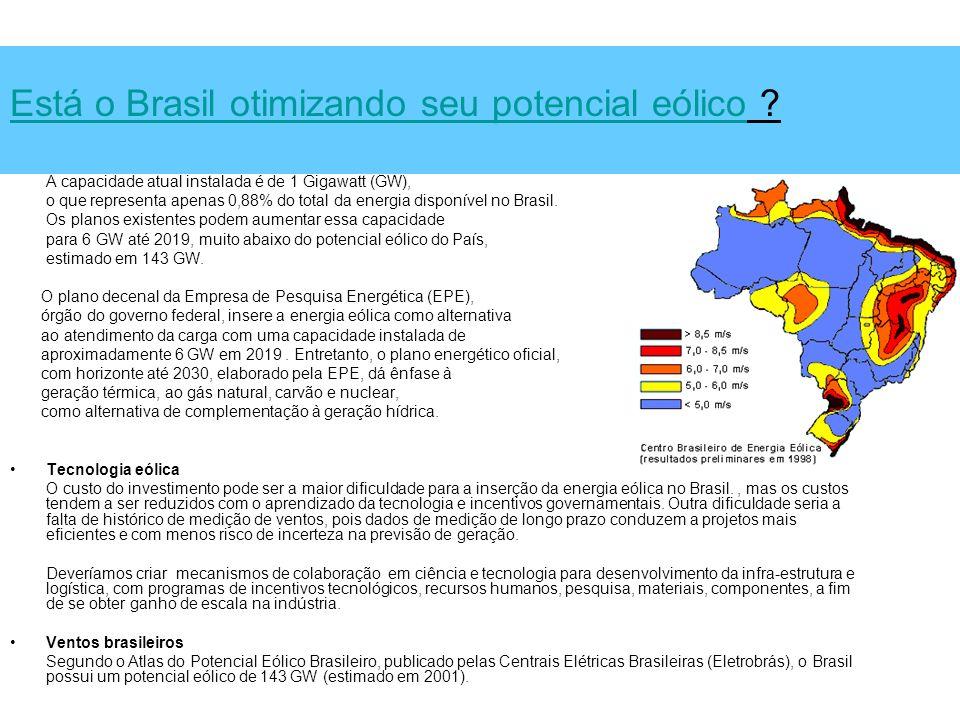 Energia tem prioridade para expansão no Brasil? A capacidade atual instalada é de 1 Gigawatt (GW), o que representa apenas 0,88% do total da energia d