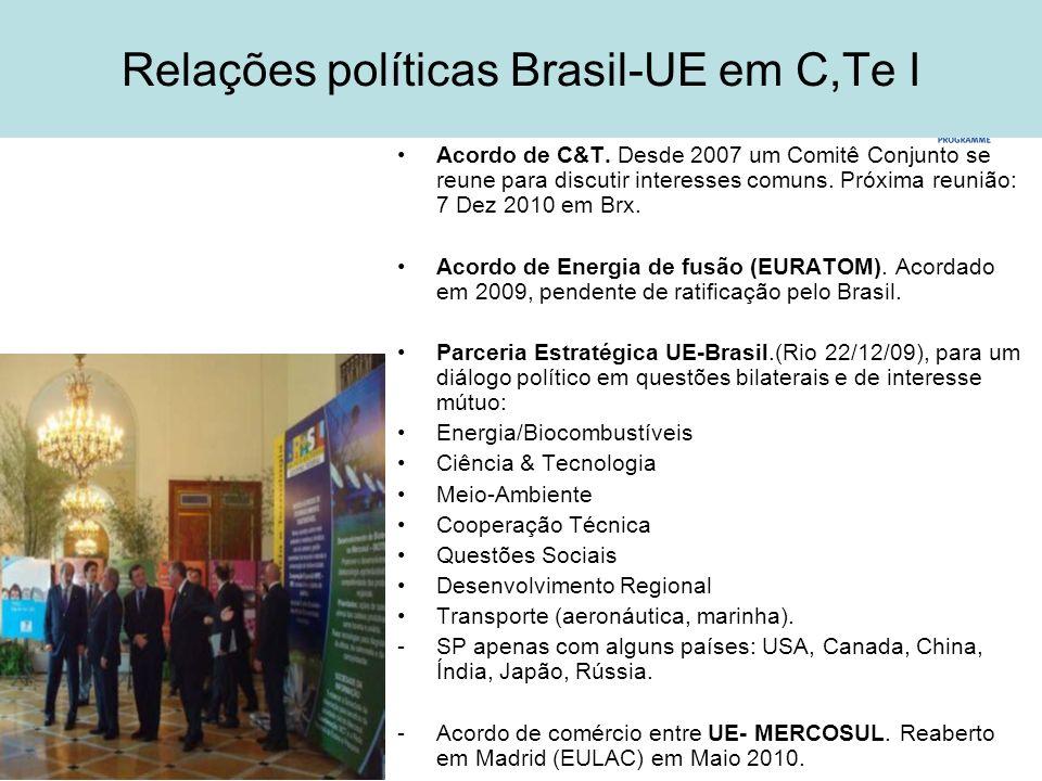 Relações políticas Brasil-UE em C,Te I Acordo de C&T. Desde 2007 um Comitê Conjunto se reune para discutir interesses comuns. Próxima reunião: 7 Dez 2