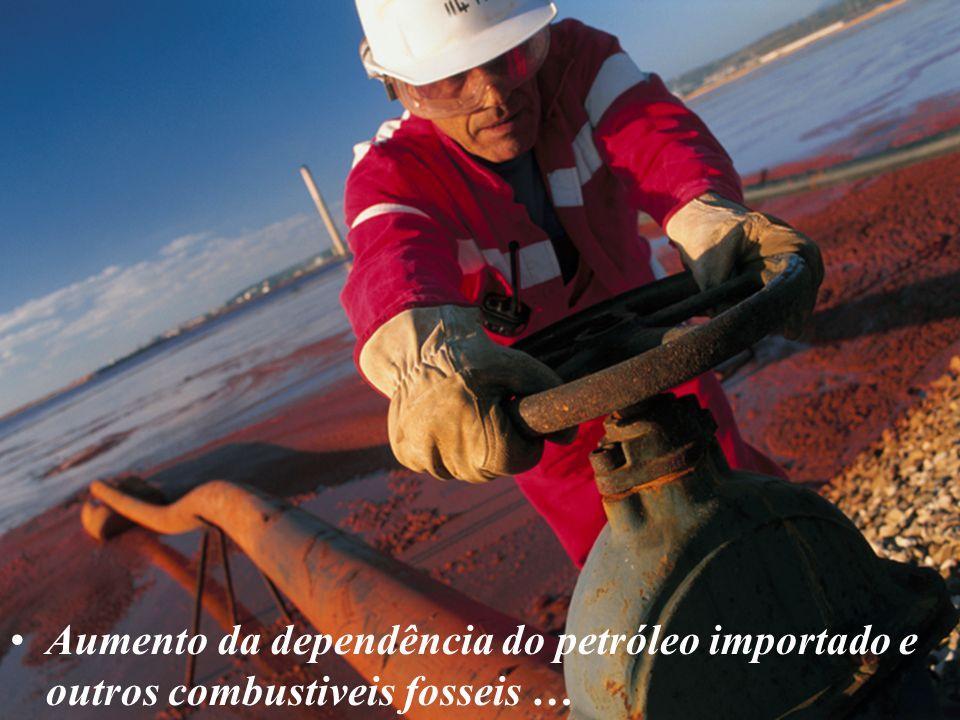 Aumento da dependência do petróleo importado e outros combustiveis fosseis …