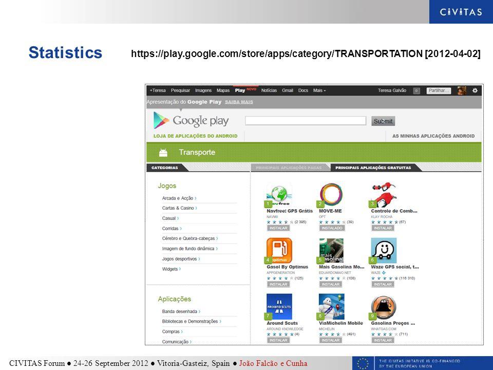 Statistics CIVITAS Forum 24-26 September 2012 Vitoria-Gasteiz, Spain João Falcão e Cunha https://play.google.com/store/apps/category/TRANSPORTATION [2