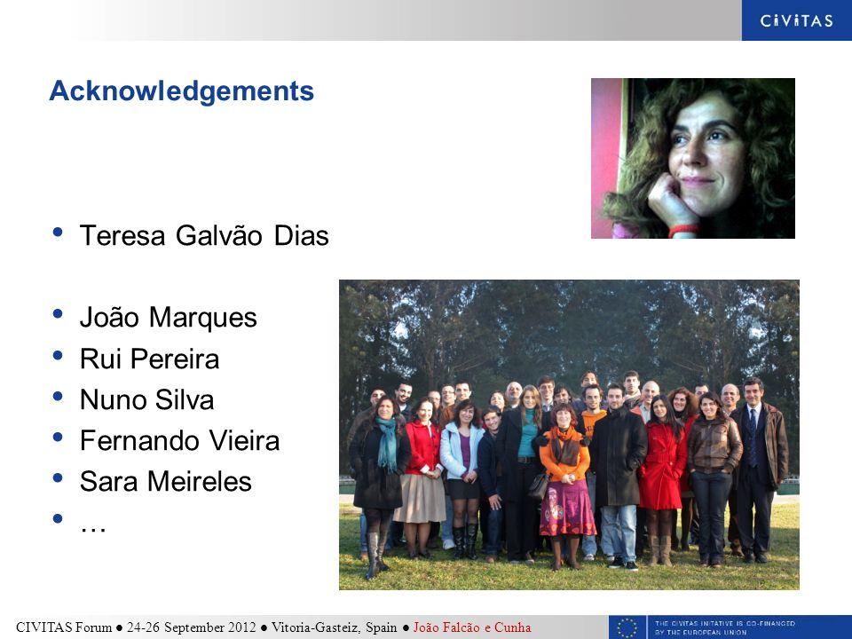Acknowledgements Teresa Galvão Dias João Marques Rui Pereira Nuno Silva Fernando Vieira Sara Meireles … CIVITAS Forum 24-26 September 2012 Vitoria-Gasteiz, Spain João Falcão e Cunha