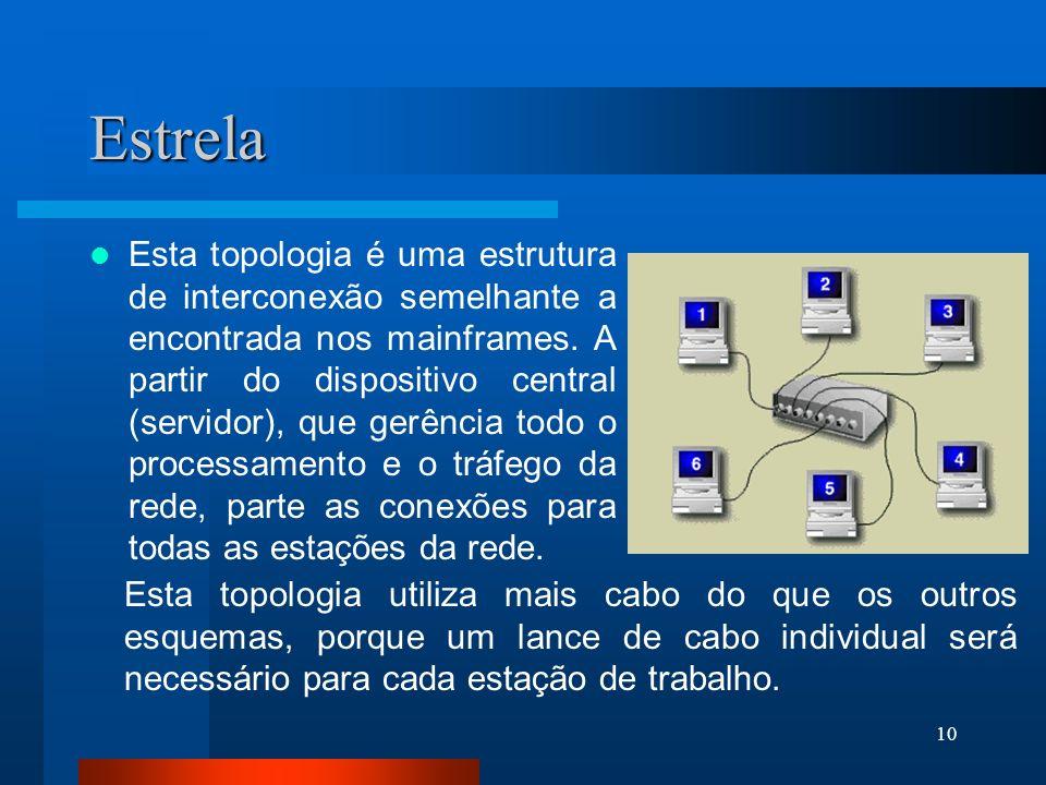 10 Estrela Esta topologia é uma estrutura de interconexão semelhante a encontrada nos mainframes. A partir do dispositivo central (servidor), que gerê