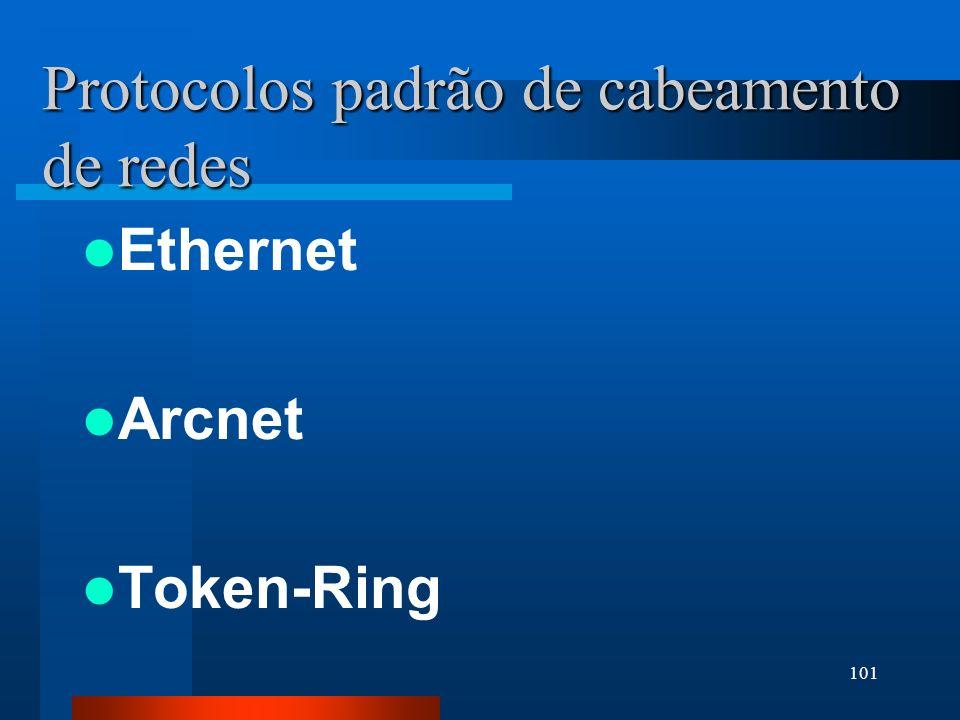 101 Protocolos padrão de cabeamento de redes Ethernet Arcnet Token-Ring