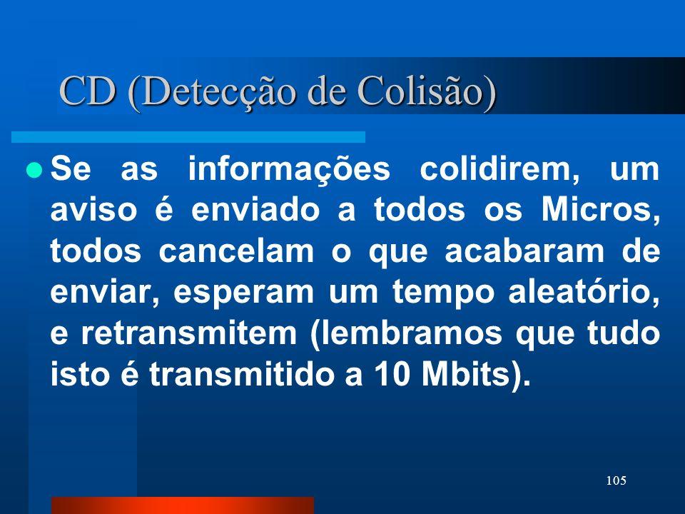 105 CD (Detecção de Colisão) Se as informações colidirem, um aviso é enviado a todos os Micros, todos cancelam o que acabaram de enviar, esperam um te