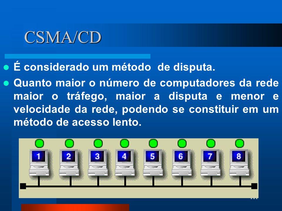 111 CSMA/CD É considerado um método de disputa. Quanto maior o número de computadores da rede maior o tráfego, maior a disputa e menor e velocidade da
