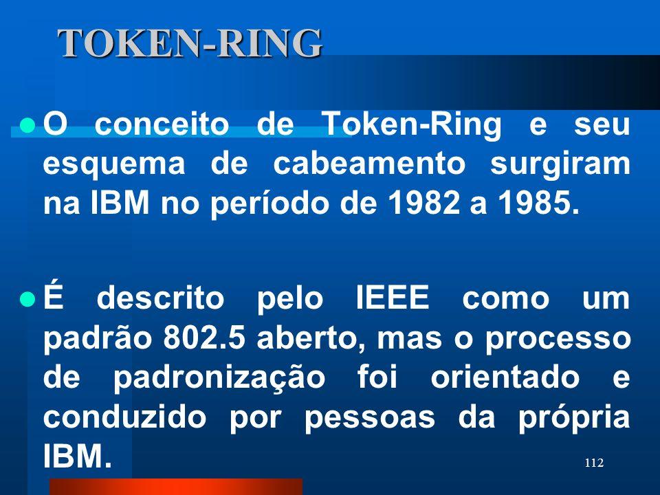 112TOKEN-RING O conceito de Token-Ring e seu esquema de cabeamento surgiram na IBM no período de 1982 a 1985. É descrito pelo IEEE como um padrão 802.