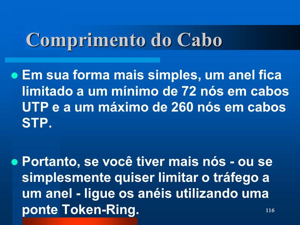 116 Comprimento do Cabo Em sua forma mais simples, um anel fica limitado a um mínimo de 72 nós em cabos UTP e a um máximo de 260 nós em cabos STP. Por