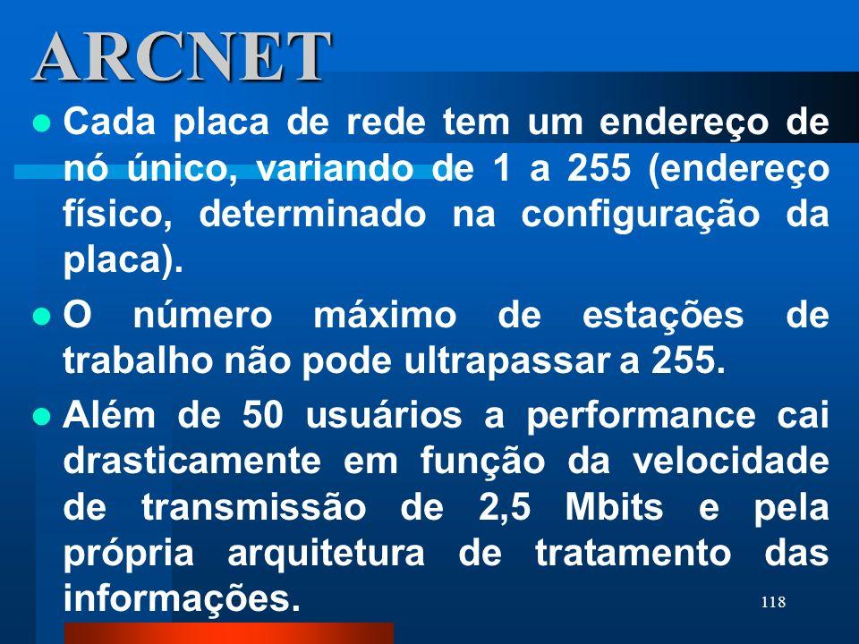 118ARCNET Cada placa de rede tem um endereço de nó único, variando de 1 a 255 (endereço físico, determinado na configuração da placa). O número máximo