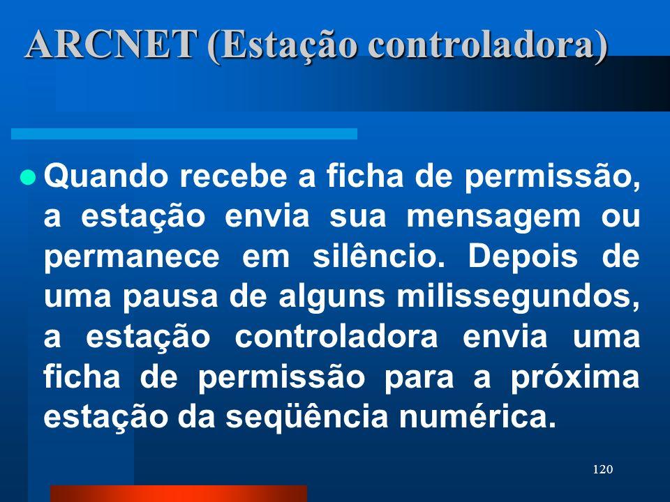120 ARCNET (Estação controladora) Quando recebe a ficha de permissão, a estação envia sua mensagem ou permanece em silêncio. Depois de uma pausa de al