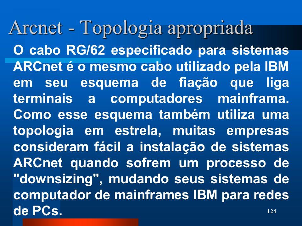 124 Arcnet - Topologia apropriada O cabo RG/62 especificado para sistemas ARCnet é o mesmo cabo utilizado pela IBM em seu esquema de fiação que liga t