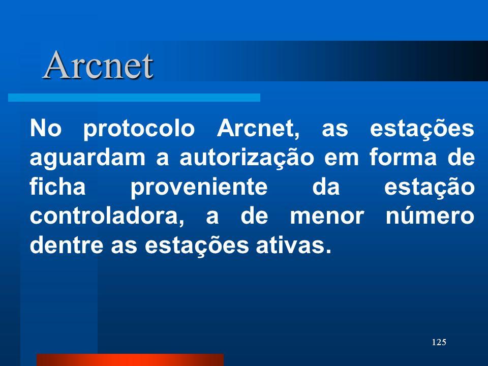 125 Arcnet No protocolo Arcnet, as estações aguardam a autorização em forma de ficha proveniente da estação controladora, a de menor número dentre as