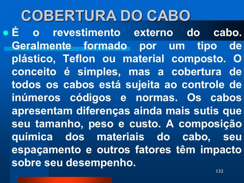 132 COBERTURA DO CABO É o revestimento externo do cabo. Geralmente formado por um tipo de plástico, Teflon ou material composto. O conceito é simples,