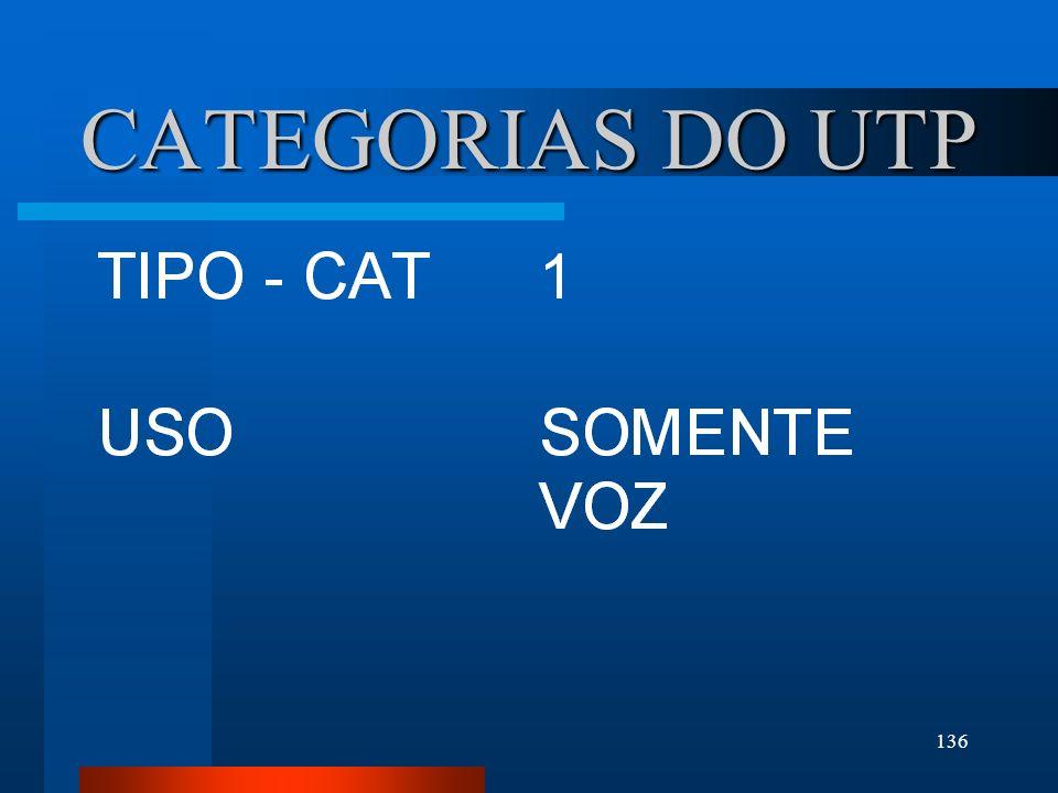 136 CATEGORIAS DO UTP