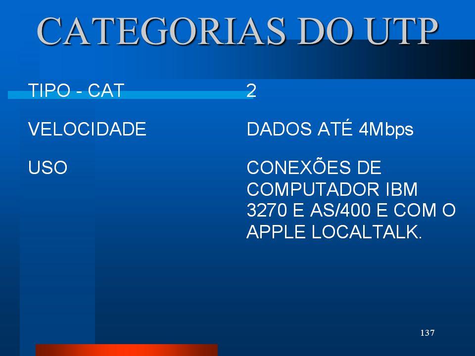 137 CATEGORIAS DO UTP