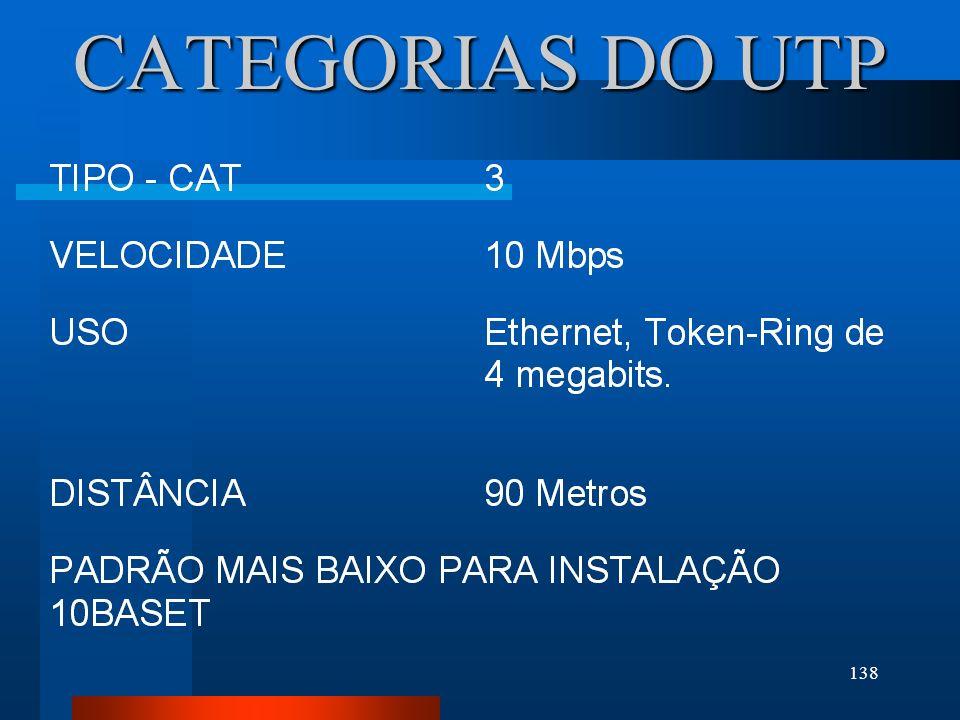 138 CATEGORIAS DO UTP