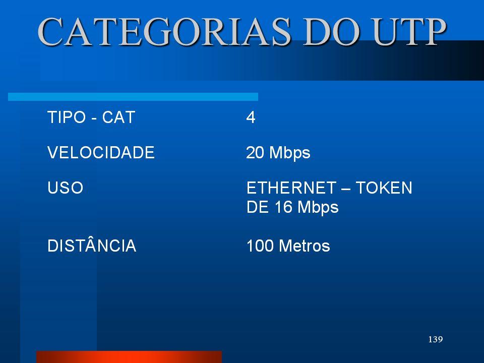 139 CATEGORIAS DO UTP