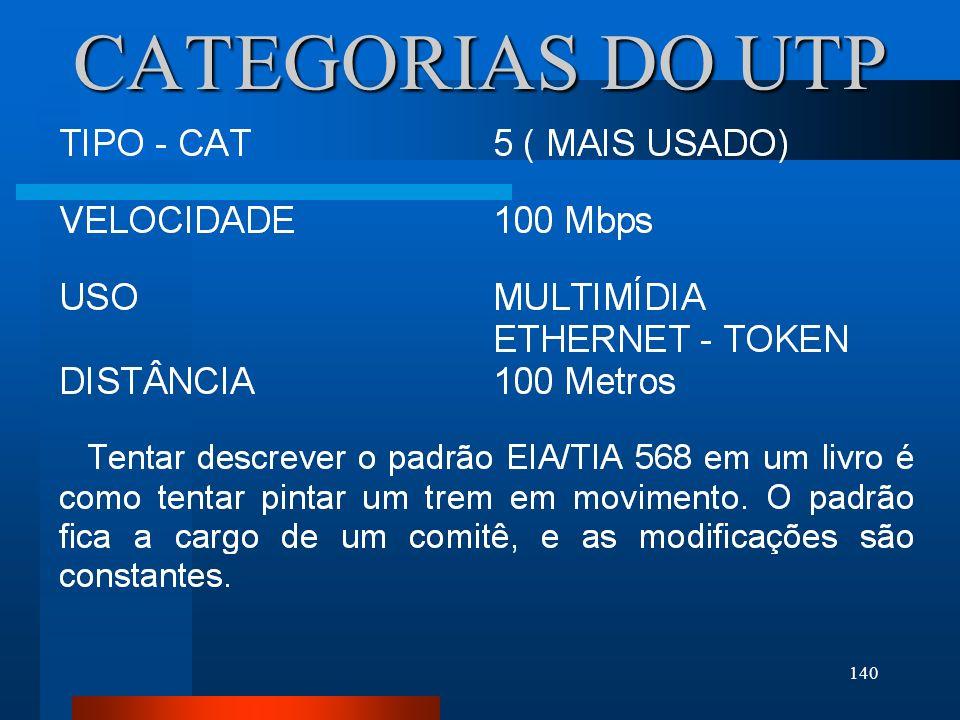 140 CATEGORIAS DO UTP