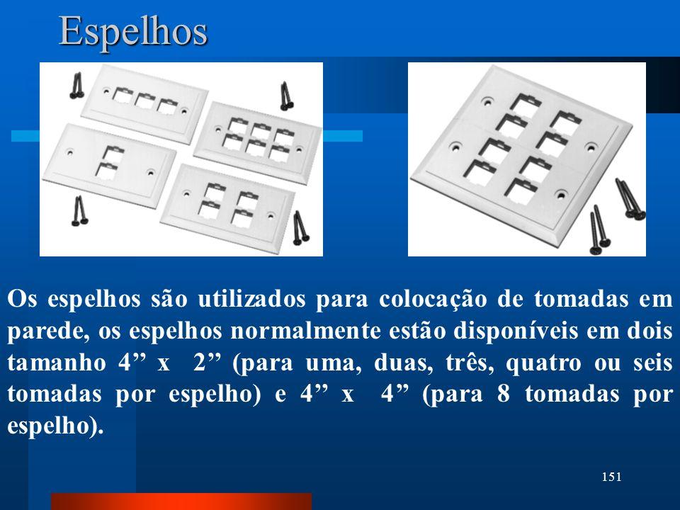 151Espelhos Os espelhos são utilizados para colocação de tomadas em parede, os espelhos normalmente estão disponíveis em dois tamanho 4 x 2 (para uma,