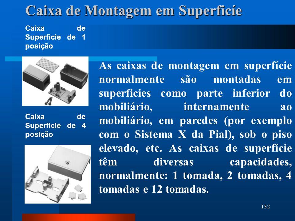 152 Caixa de Montagem em Superficíe Caixa de Superficie de 1 posição Caixa de Superficie de 4 posição As caixas de montagem em superfície normalmente