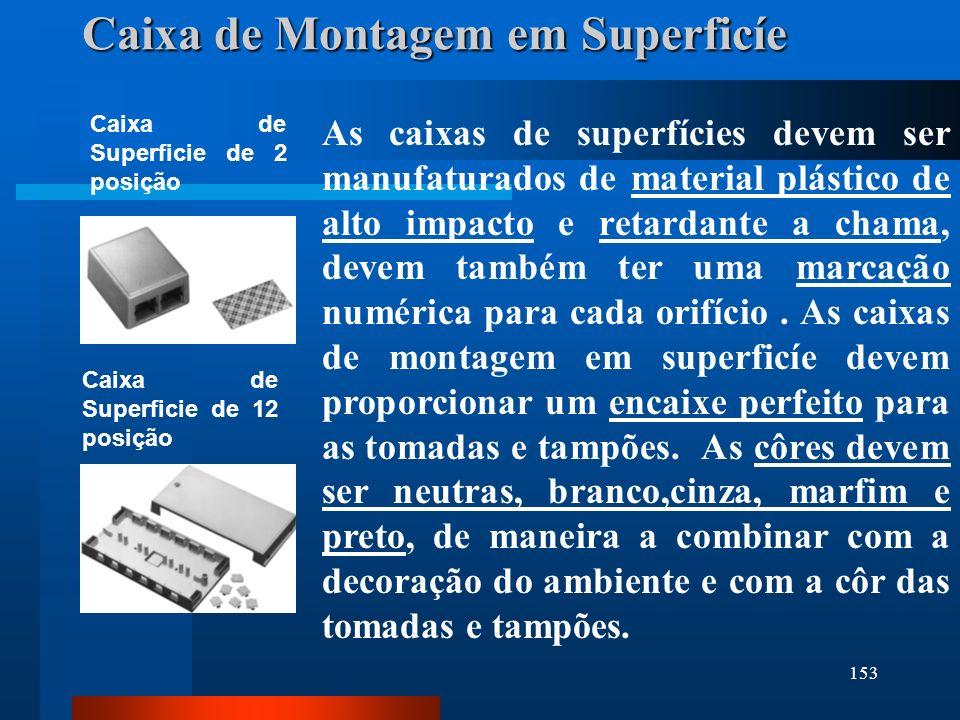 153 Caixa de Montagem em Superficíe Caixa de Superficie de 2 posição Caixa de Superficie de 12 posição As caixas de superfícies devem ser manufaturado