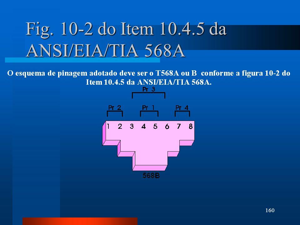 160 Fig. 10-2 do Item 10.4.5 da ANSI/EIA/TIA 568A