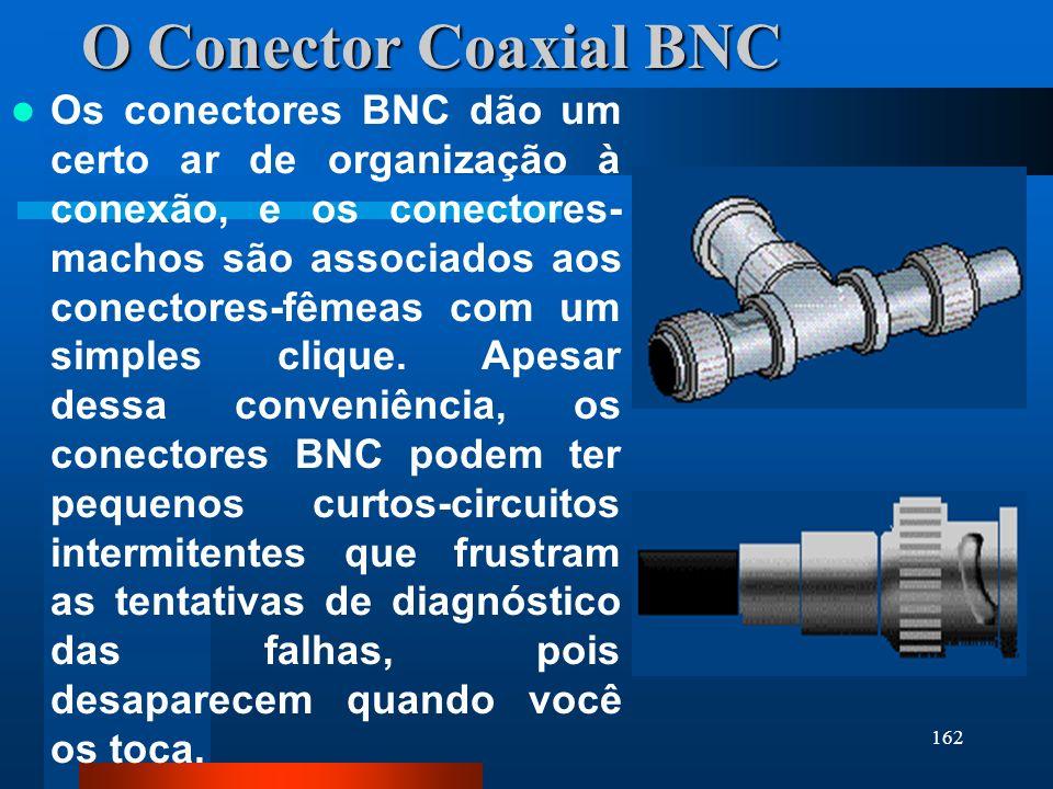 162 O Conector Coaxial BNC Os conectores BNC dão um certo ar de organização à conexão, e os conectores- machos são associados aos conectores-fêmeas co