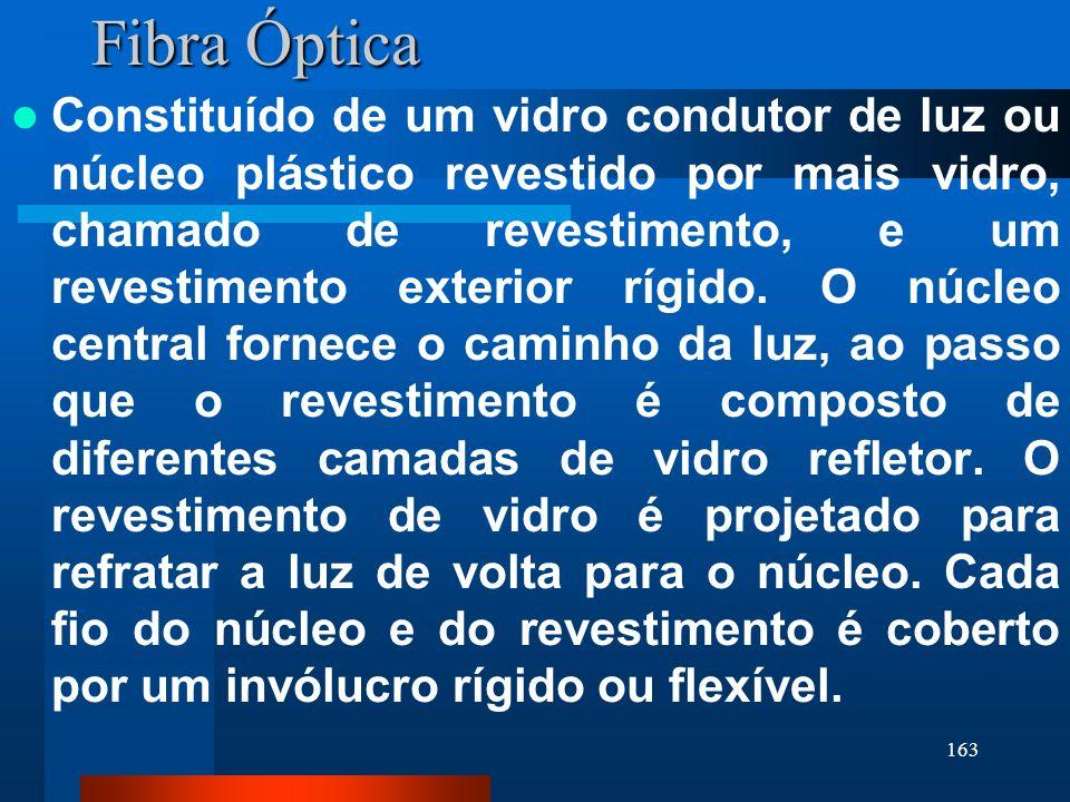 163 Fibra Óptica Constituído de um vidro condutor de luz ou núcleo plástico revestido por mais vidro, chamado de revestimento, e um revestimento exter