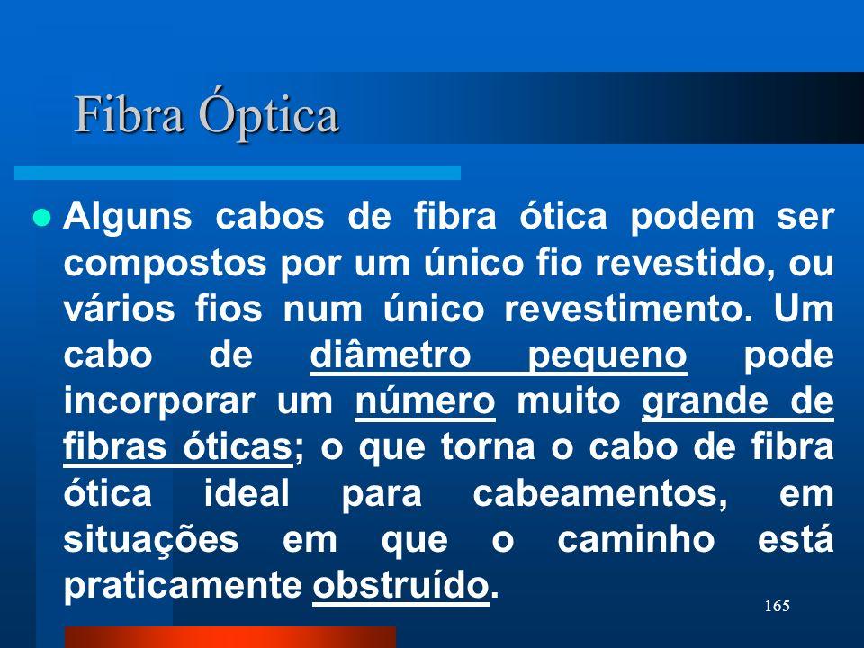 165 Fibra Óptica Alguns cabos de fibra ótica podem ser compostos por um único fio revestido, ou vários fios num único revestimento. Um cabo de diâmetr