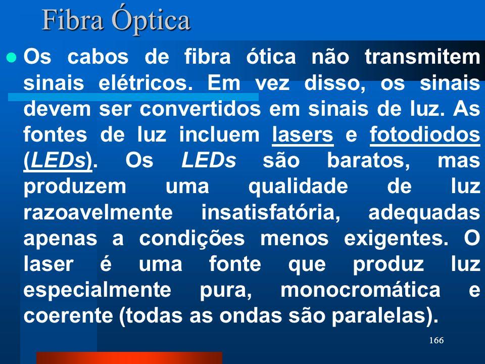 166 Fibra Óptica Os cabos de fibra ótica não transmitem sinais elétricos. Em vez disso, os sinais devem ser convertidos em sinais de luz. As fontes de