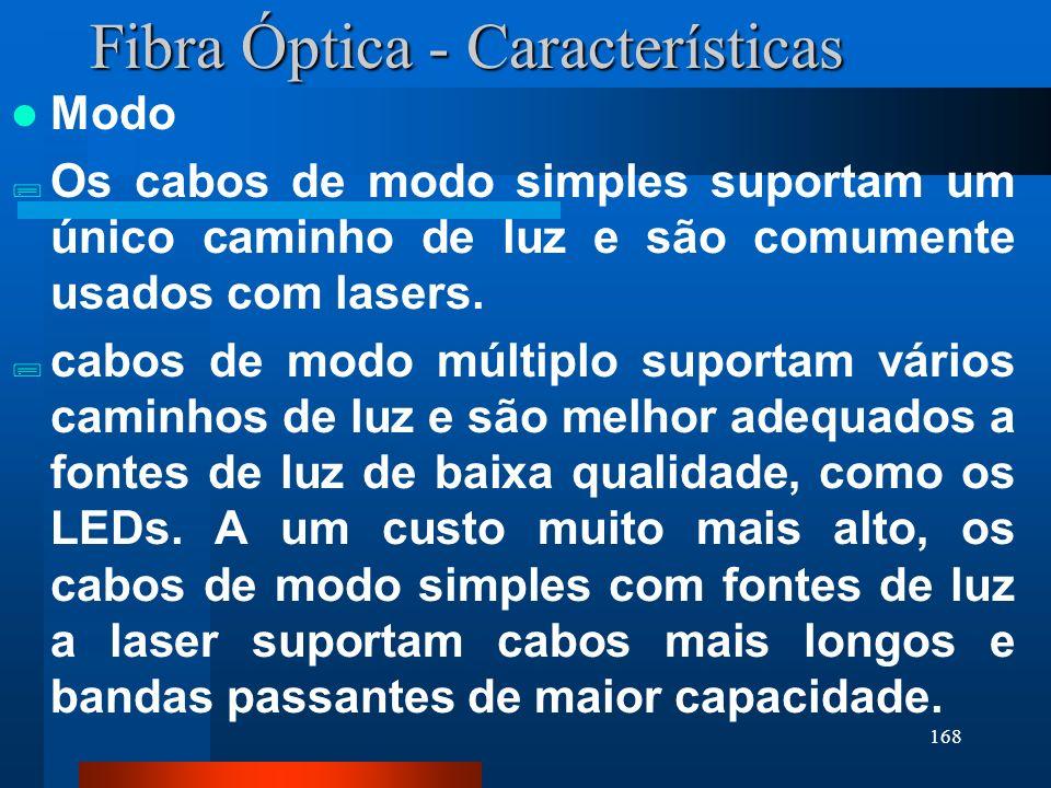 168 Fibra Óptica - Características Modo Os cabos de modo simples suportam um único caminho de luz e são comumente usados com lasers. cabos de modo múl
