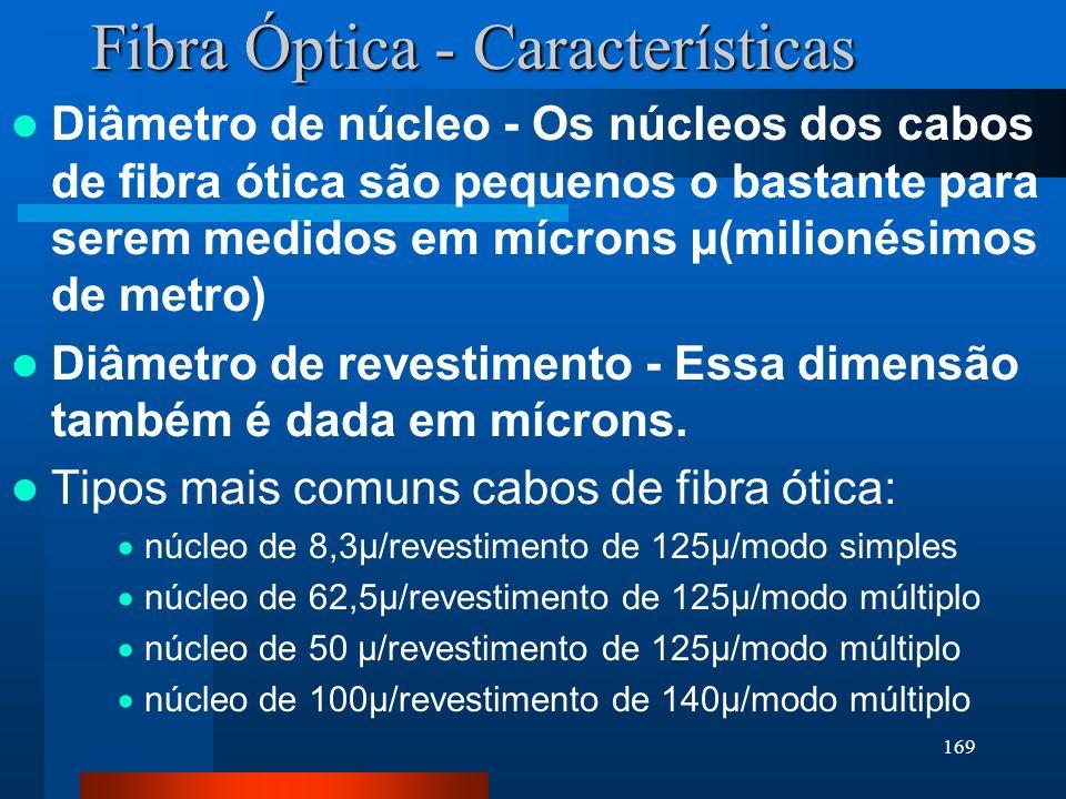 169 Fibra Óptica - Características Diâmetro de núcleo - Os núcleos dos cabos de fibra ótica são pequenos o bastante para serem medidos em mícrons µ(mi