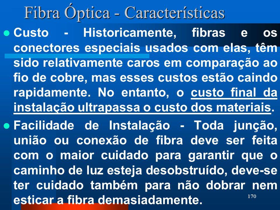 170 Fibra Óptica - Características Custo - Historicamente, fibras e os conectores especiais usados com elas, têm sido relativamente caros em comparaçã