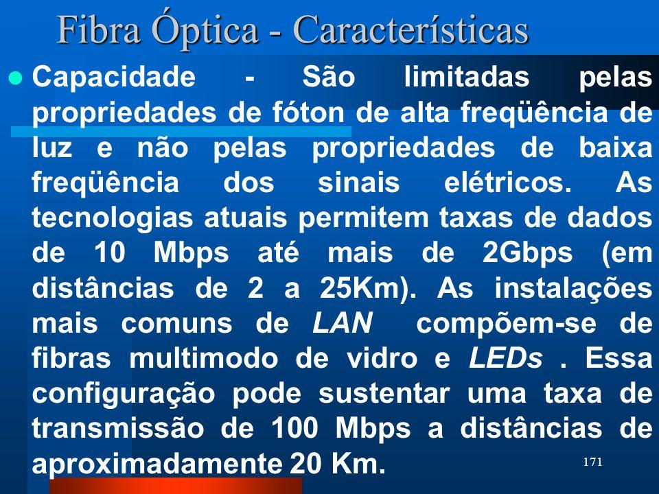 171 Fibra Óptica - Características Capacidade - São limitadas pelas propriedades de fóton de alta freqüência de luz e não pelas propriedades de baixa