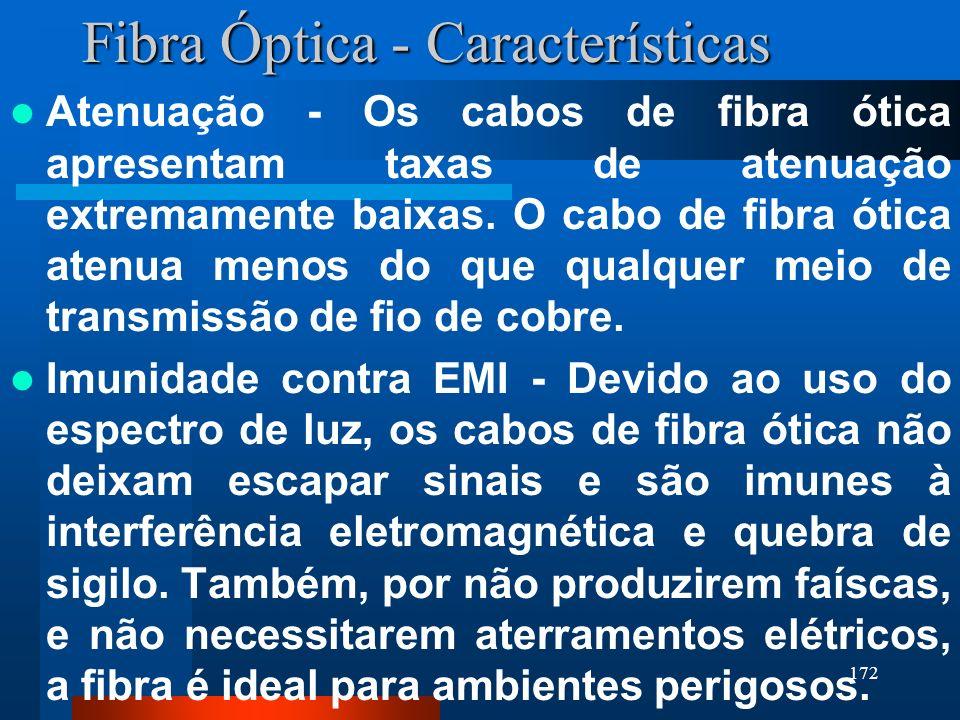 172 Fibra Óptica - Características Atenuação - Os cabos de fibra ótica apresentam taxas de atenuação extremamente baixas. O cabo de fibra ótica atenua