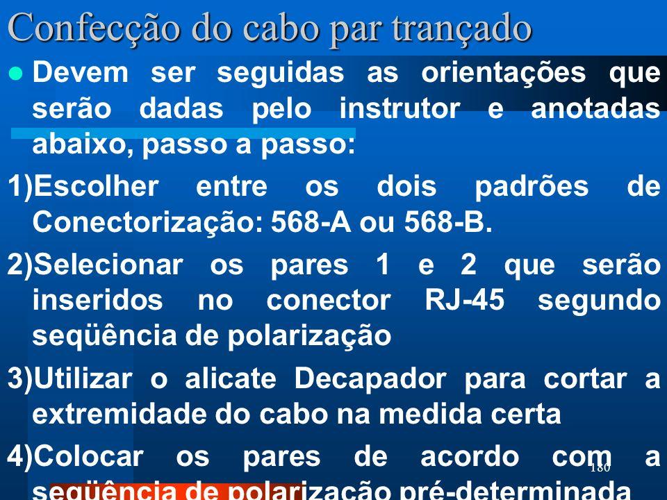 180 Confecção do cabo par trançado Devem ser seguidas as orientações que serão dadas pelo instrutor e anotadas abaixo, passo a passo: 1)Escolher entre