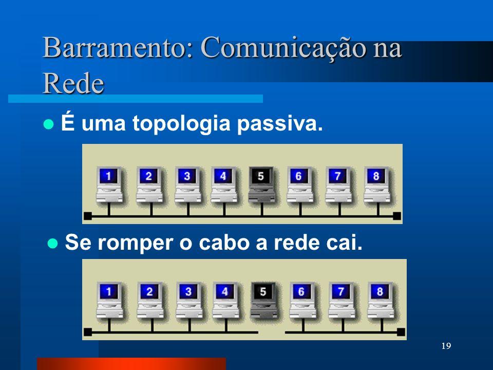 19 Barramento: Comunicação na Rede É uma topologia passiva. Se romper o cabo a rede cai.