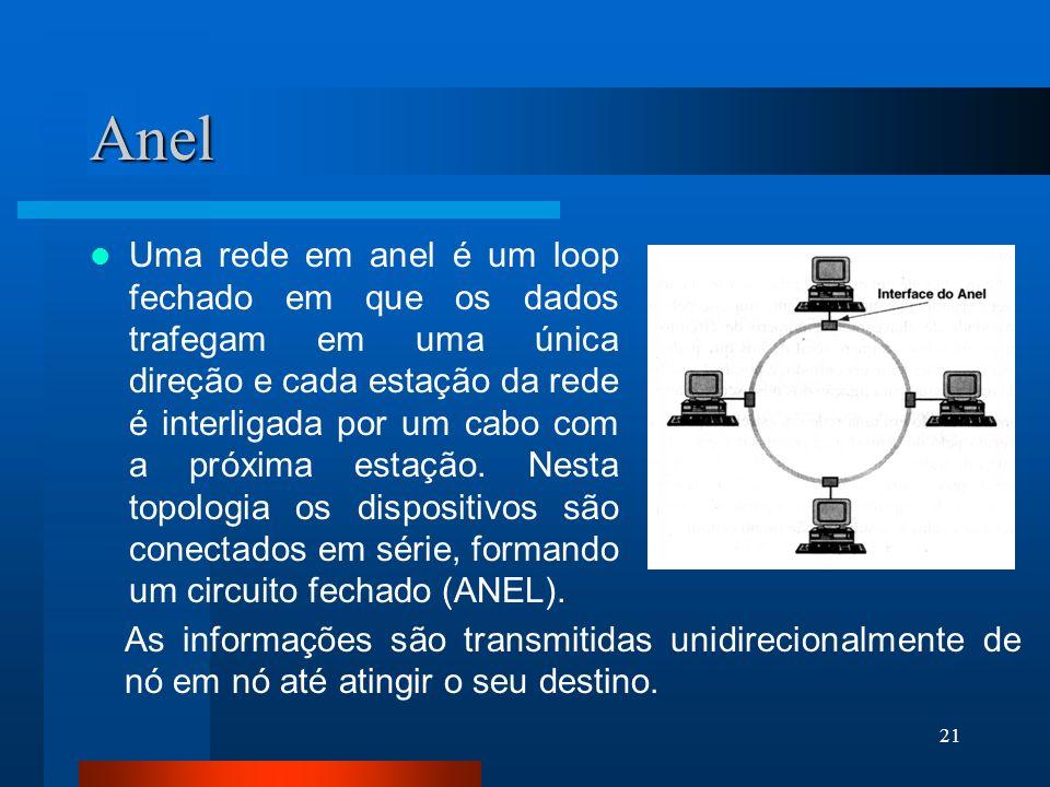 21 Anel Uma rede em anel é um loop fechado em que os dados trafegam em uma única direção e cada estação da rede é interligada por um cabo com a próxim