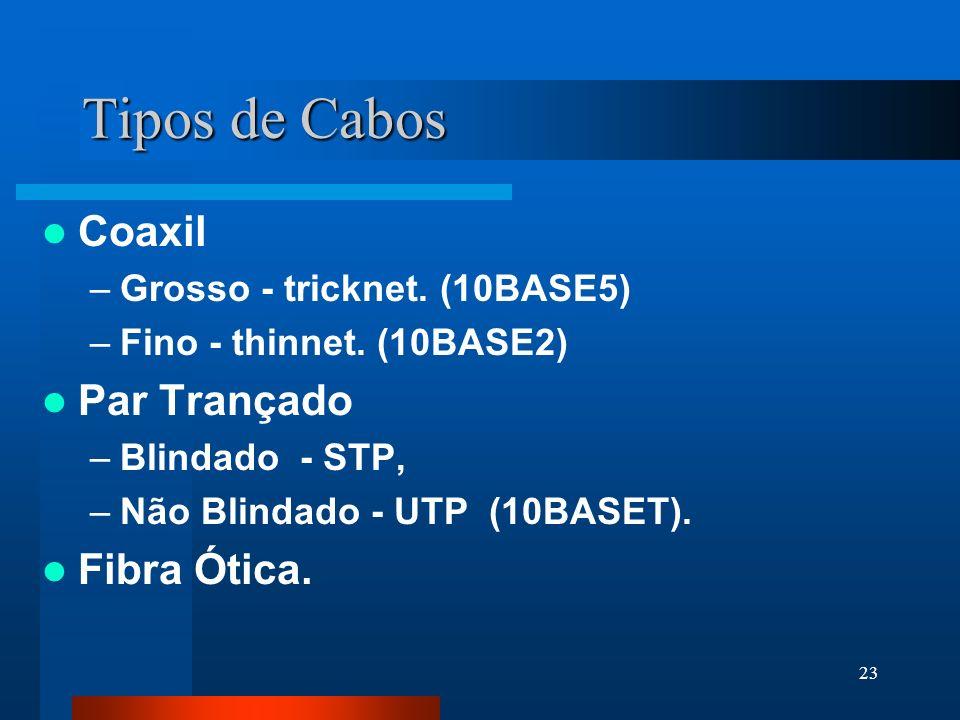 23 Tipos de Cabos Coaxil –Grosso - tricknet. (10BASE5) –Fino - thinnet. (10BASE2) Par Trançado –Blindado - STP, –Não Blindado - UTP (10BASET). Fibra Ó