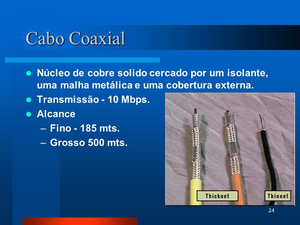24 Cabo Coaxial Núcleo de cobre solido cercado por um isolante, uma malha metálica e uma cobertura externa. Transmissão - 10 Mbps. Alcance –Fino - 185