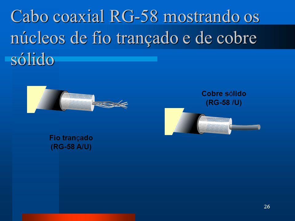 26 Cabo coaxial RG-58 mostrando os núcleos de fio trançado e de cobre sólido Fio trançado (RG-58 A/U) Cobre sólido (RG-58 /U)