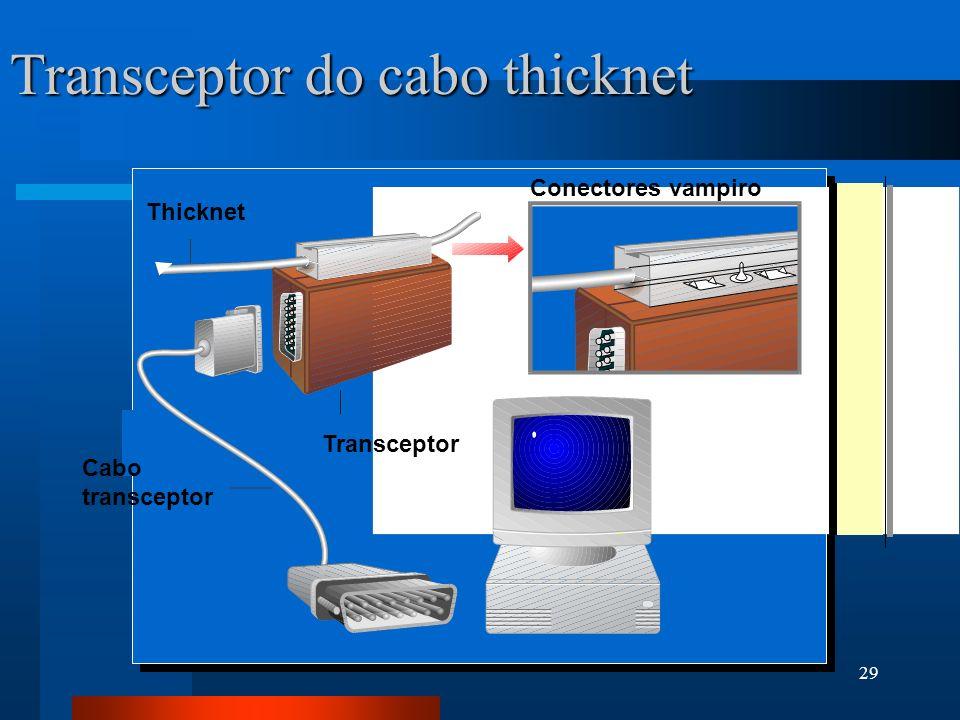 29 Transceptor do cabo thicknet Thicknet Transceptor Cabo transceptor Conectores vampiro