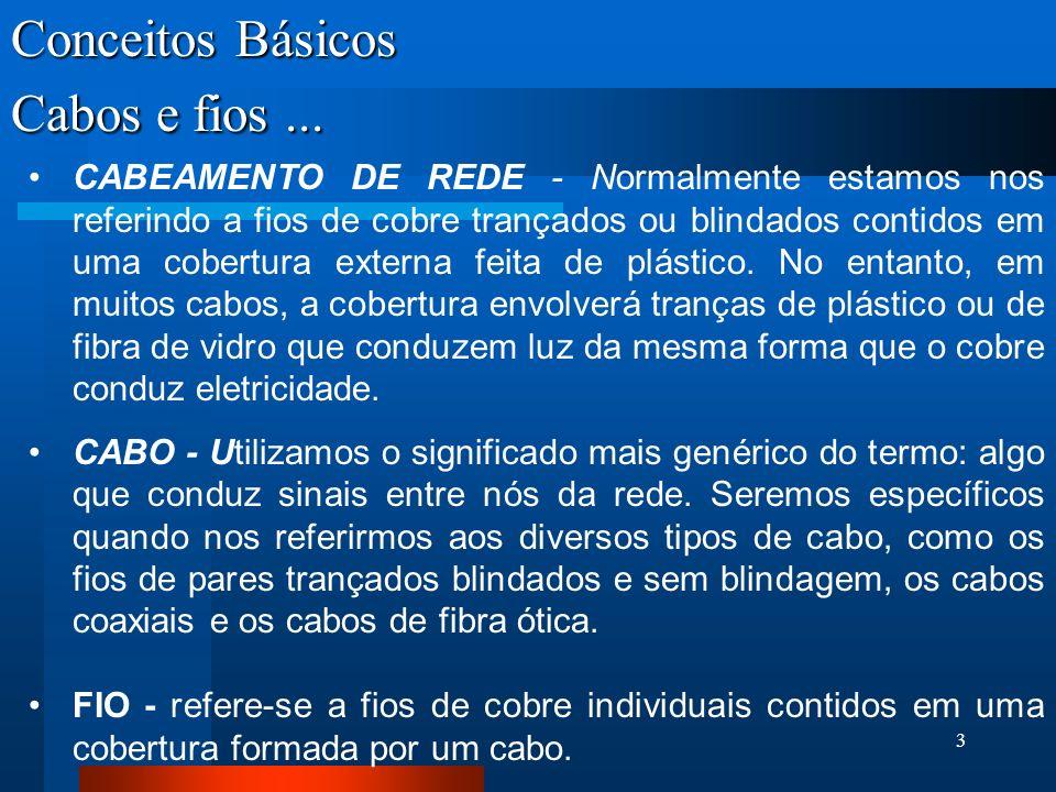 3 Conceitos Básicos Cabos e fios... CABEAMENTO DE REDE - Normalmente estamos nos referindo a fios de cobre trançados ou blindados contidos em uma cobe