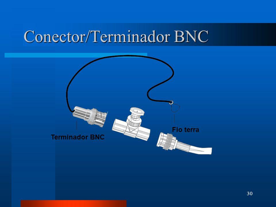 30 Conector/Terminador BNC Terminador BNC Fio terra