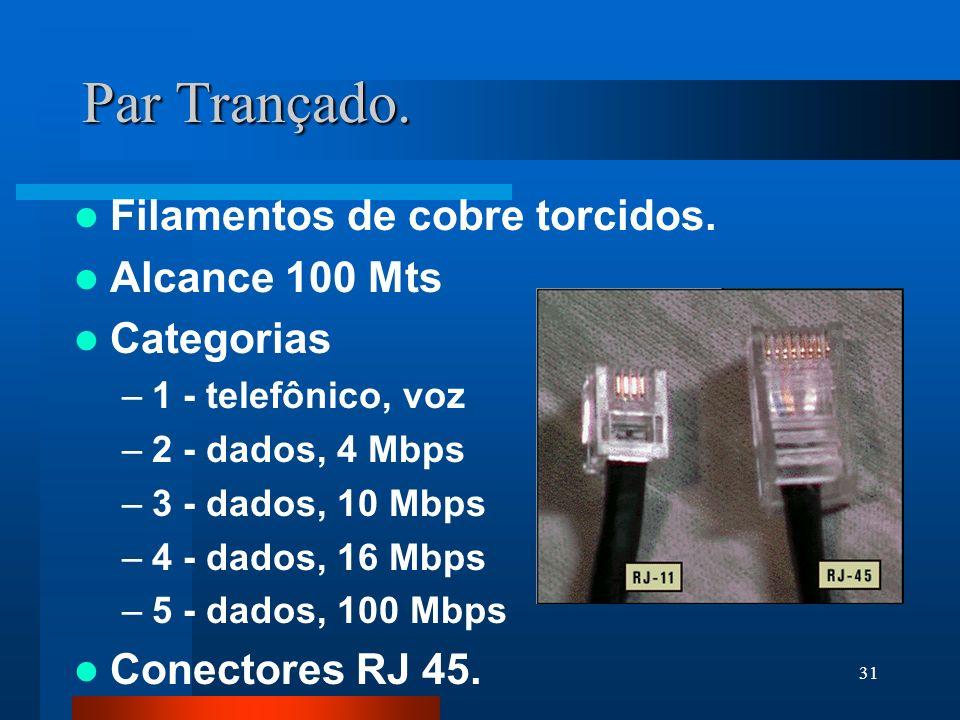 31 Par Trançado. Filamentos de cobre torcidos. Alcance 100 Mts Categorias –1 - telefônico, voz –2 - dados, 4 Mbps –3 - dados, 10 Mbps –4 - dados, 16 M